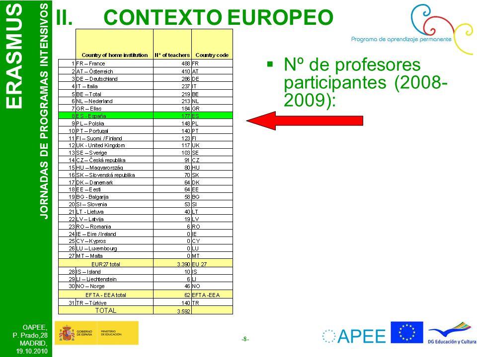 ERASMUS JORNADAS DE PROGRAMAS INTENSIVOS OAPEE, P. Prado,28 MADRID, 19.10.2010 -8- Nº de profesores participantes (2008- 2009): II.CONTEXTO EUROPEO