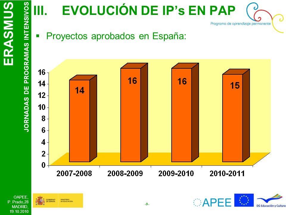 ERASMUS JORNADAS DE PROGRAMAS INTENSIVOS OAPEE, P.