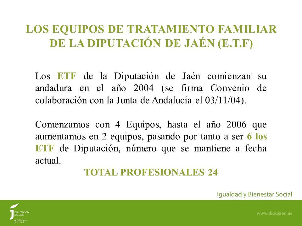3 QUÉ SON LOS EQUIPOS DE TRATAMIENTO FAMILIAR (ETF) Diseñan e implantan intervenciones terapéuticas específicas para familias con menores en situación de riesgo.