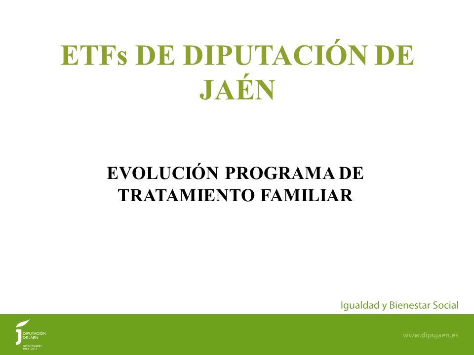 10 EVOLUCION Nº TOTAL DE FAMILIAS ATENDIDAS ANUALMENTE EN EL P.T.F.