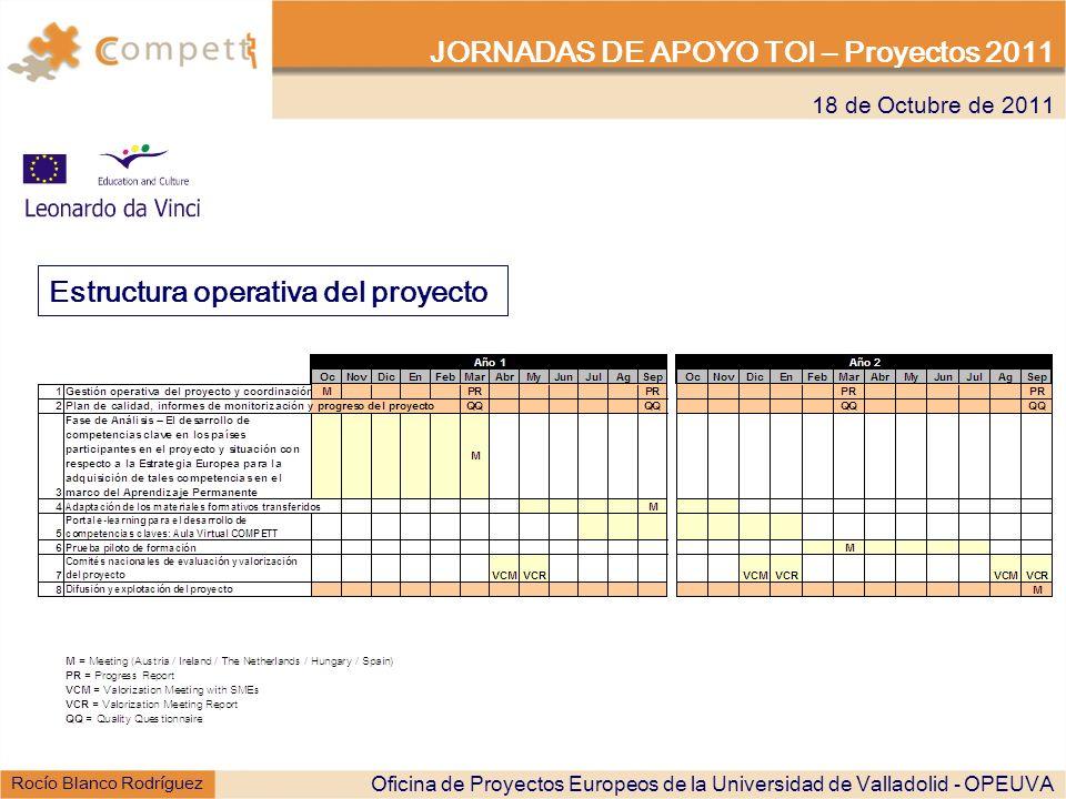 18 de Octubre de 2011 JORNADAS DE APOYO TOI – Proyectos 2011 Rocío Blanco Rodríguez Oficina de Proyectos Europeos de la Universidad de Valladolid - OPEUVA Estructura operativa del proyecto