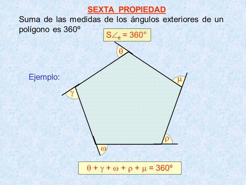 SEXTA PROPIEDAD Suma de las medidas de los ángulos exteriores de un polígono es 360º S e = 360° + + + + = 360º Ejemplo: