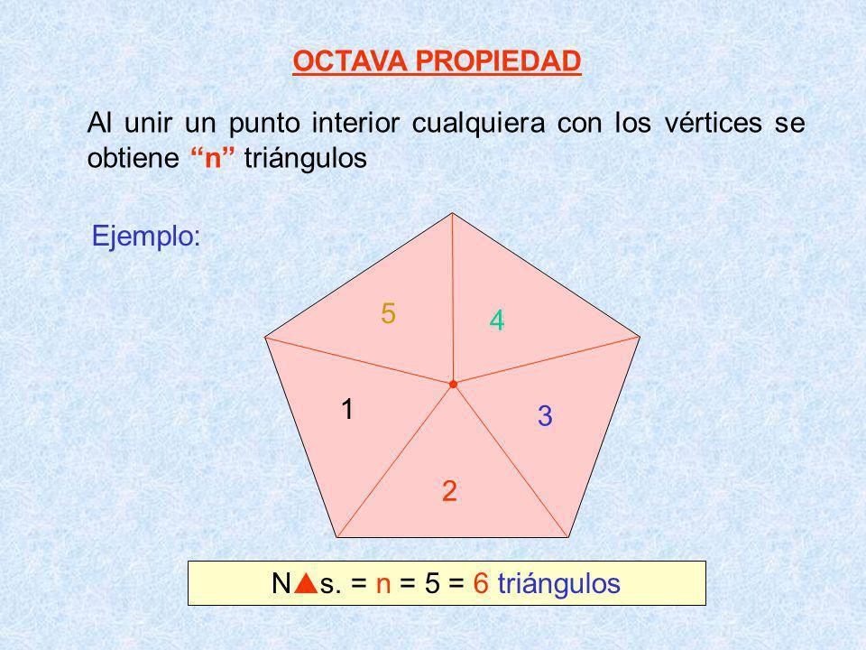 OCTAVA PROPIEDAD Al unir un punto interior cualquiera con los vértices se obtiene n triángulos 3 2 1 4 5 N s. = n = 5 = 6 triángulos Ejemplo: