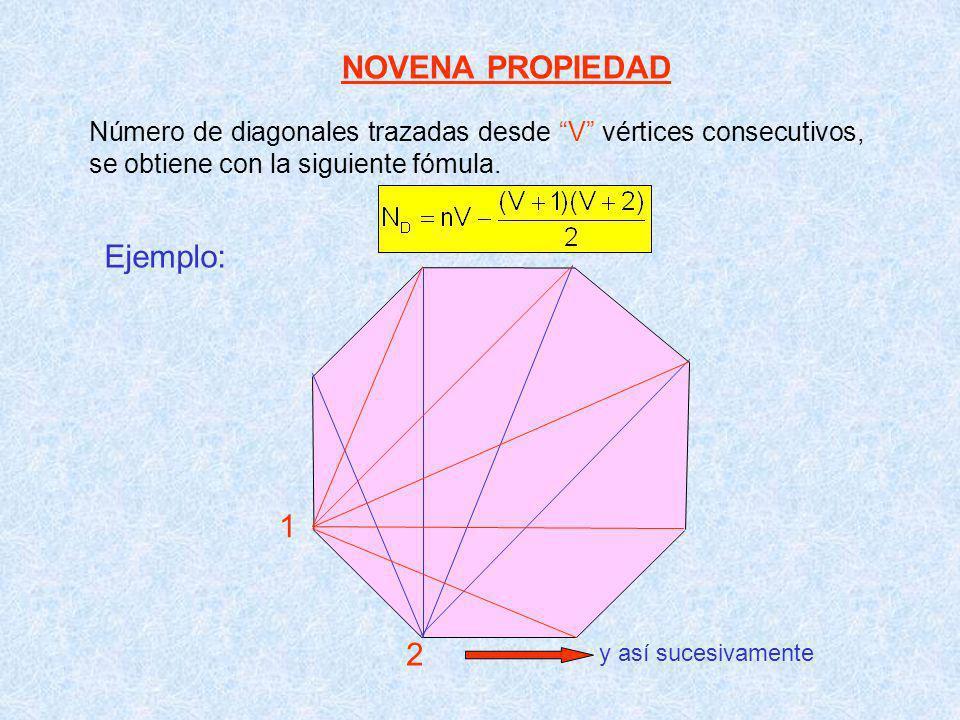 NOVENA PROPIEDAD Número de diagonales trazadas desde V vértices consecutivos, se obtiene con la siguiente fómula. Ejemplo: 2 1 y así sucesivamente