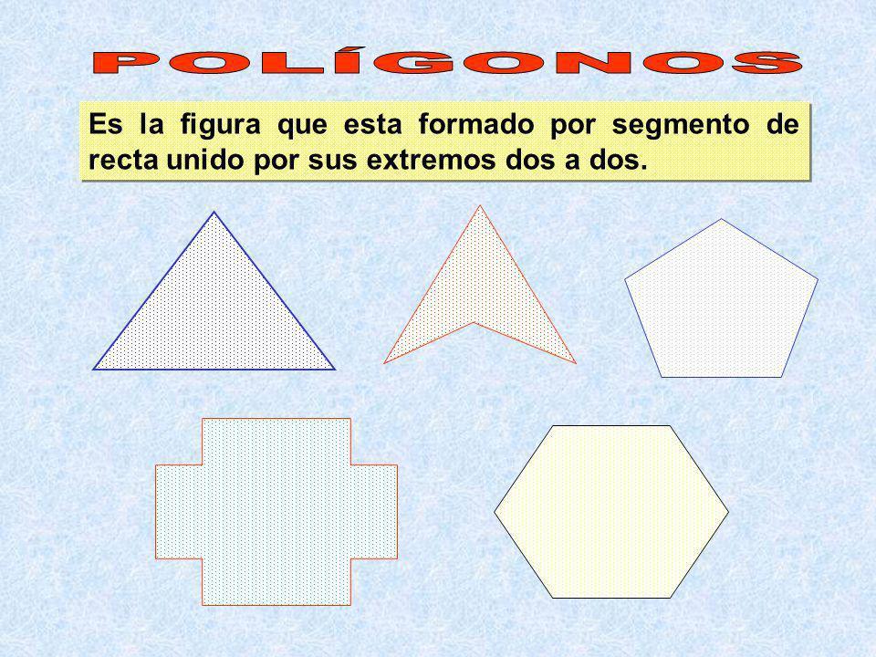 Es la figura que esta formado por segmento de recta unido por sus extremos dos a dos.