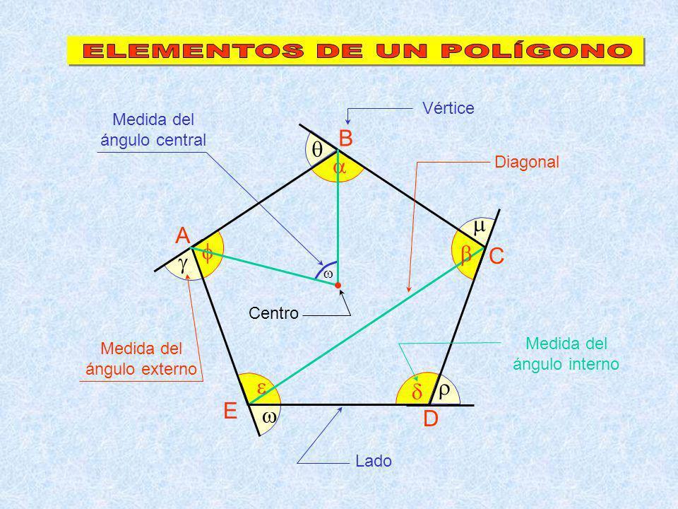 Medida del ángulo central A B C D E Diagonal Vértice Medida del ángulo externo Lado Medida del ángulo interno Centro