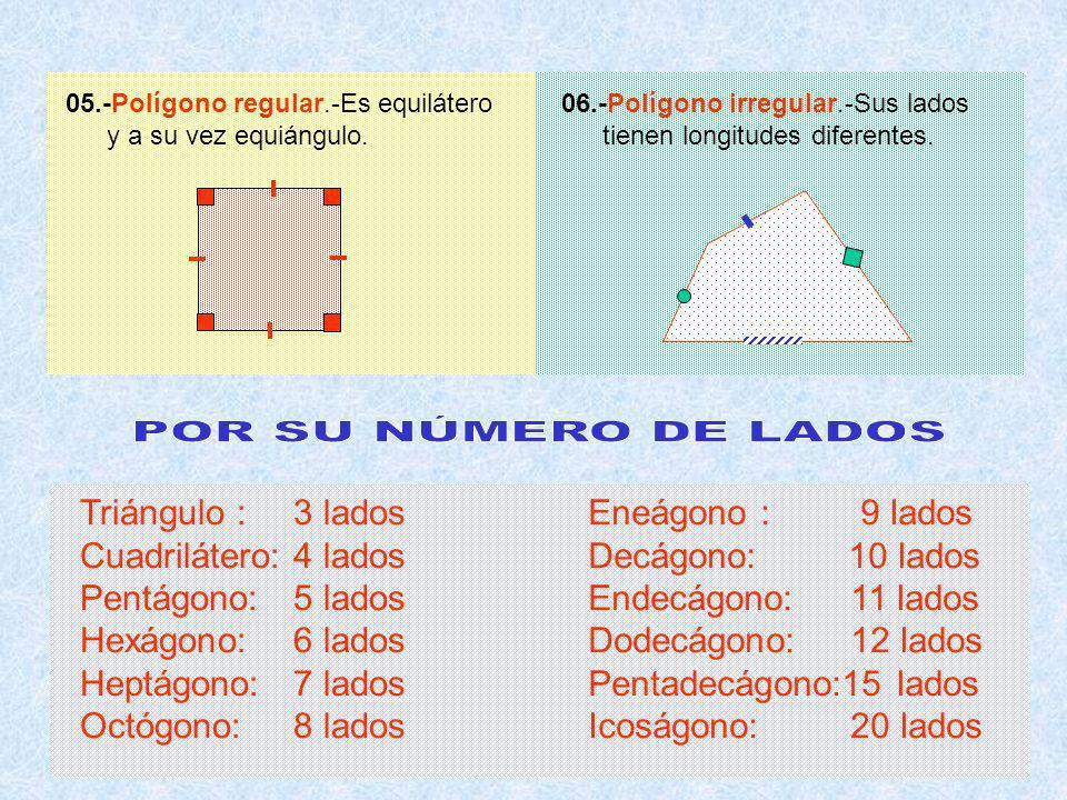 Triángulo : 3 lados Cuadrilátero: 4 lados Pentágono:5 lados Hexágono:6 lados Heptágono:7 lados Octógono:8 lados Eneágono : 9 lados Decágono: 10 lados