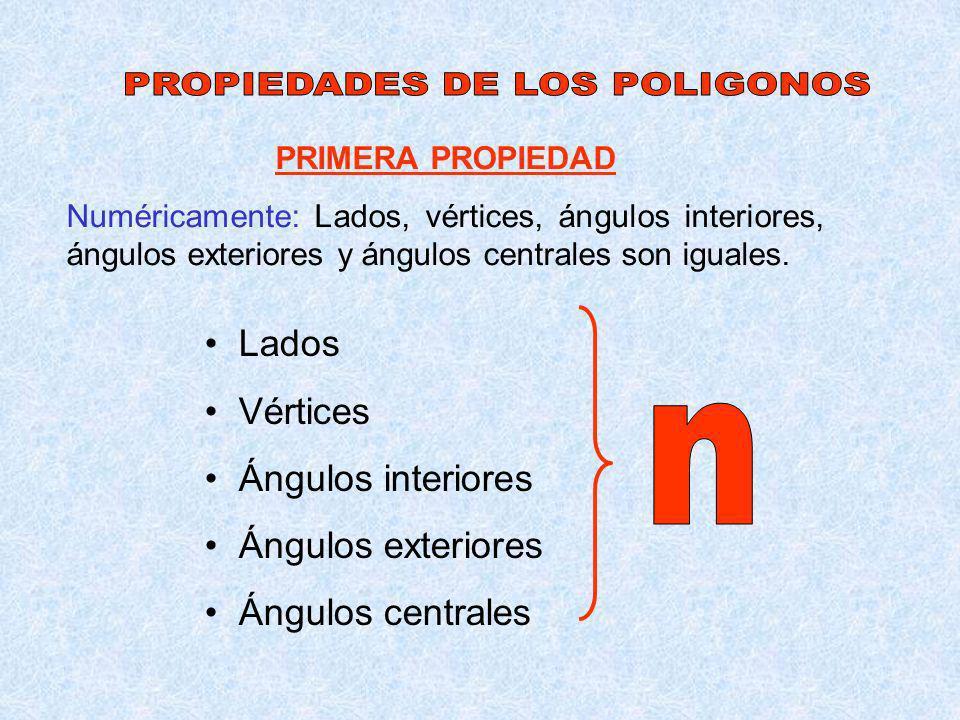 PRIMERA PROPIEDAD Numéricamente: Lados, vértices, ángulos interiores, ángulos exteriores y ángulos centrales son iguales. Lados Vértices Ángulos inter