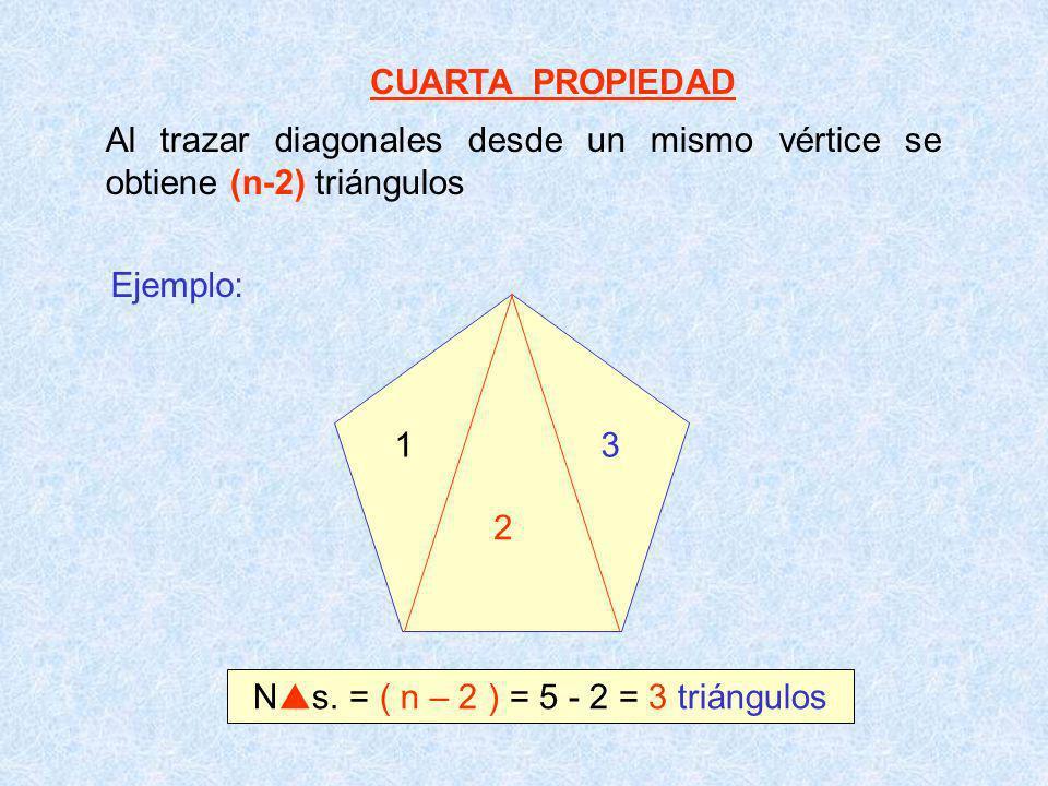 CUARTA PROPIEDAD Al trazar diagonales desde un mismo vértice se obtiene (n-2) triángulos Ejemplo: 3 2 1 N s. = ( n – 2 ) = 5 - 2 = 3 triángulos