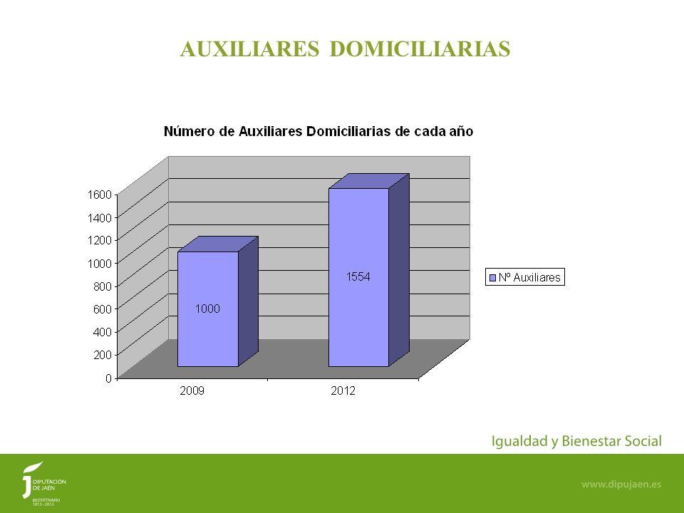 16 AUXILIARES DOMICILIARIAS