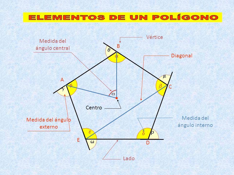 ANGULOS EN POLIGONOS PROFESOR HUGO YAÑEZ