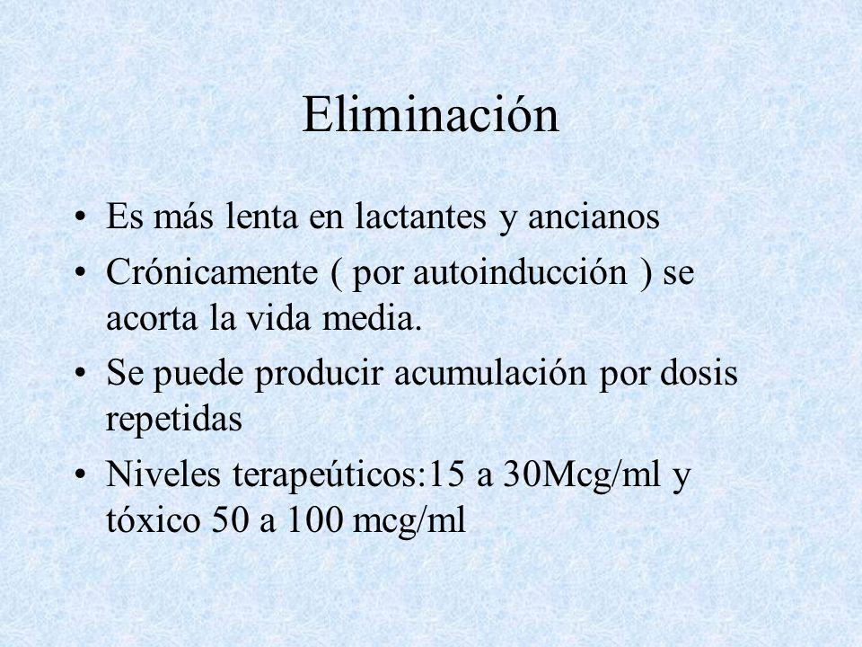 Metabolización Fundamentalmente Hepática Pequeñas cantidades en riñon y cerebro Los de acción ultracorta se biotransforman en un 100% El fenobarbital