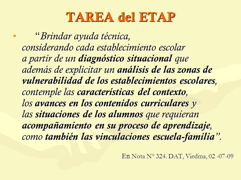 TAREA del ETAP Brindar ayuda técnica, considerando cada establecimiento escolar a partir de un diagnóstico situacional que además de explicitar un aná