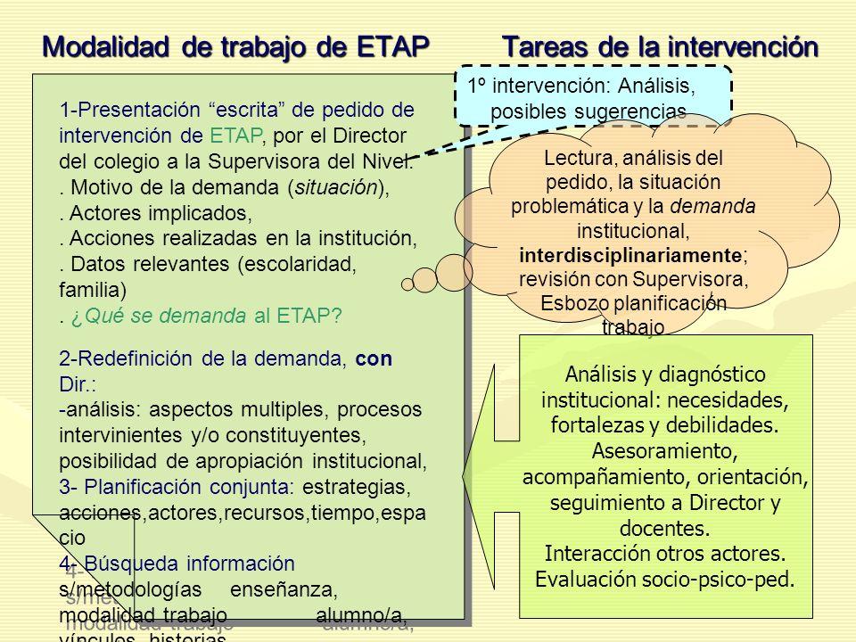 Modalidad de trabajo de ETAP Tareas de la intervención 1-Presentación escrita de pedido de intervención de ETAP, por el Director del colegio a la Supe