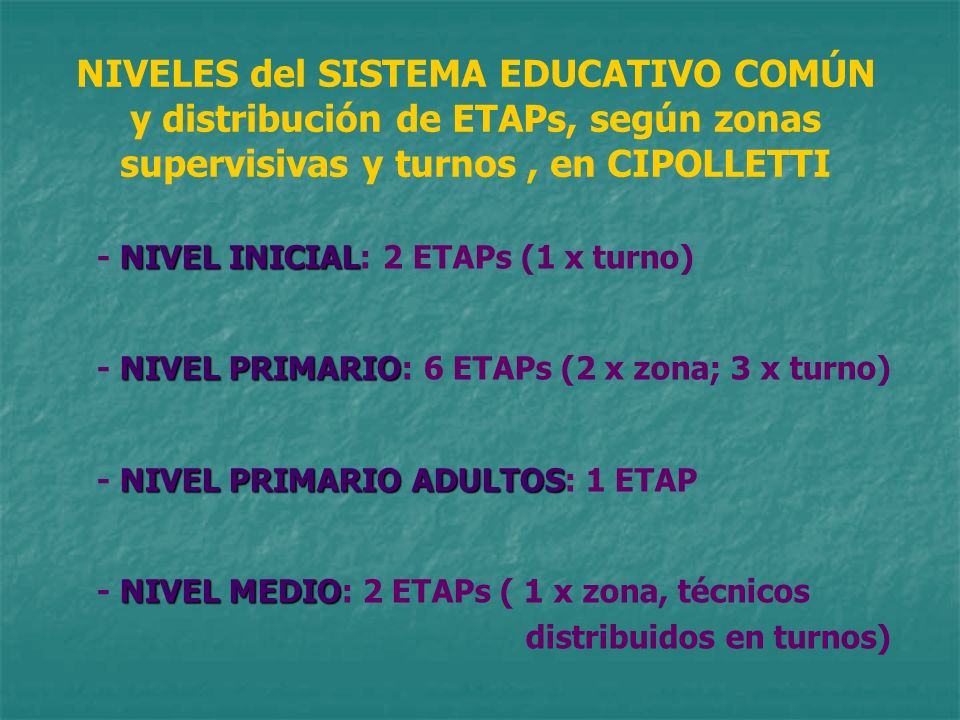 NIVELES del SISTEMA EDUCATIVO COMÚN y distribución de ETAPs, según zonas supervisivas y turnos, en CIPOLLETTI NIVEL INICIAL - NIVEL INICIAL: 2 ETAPs (