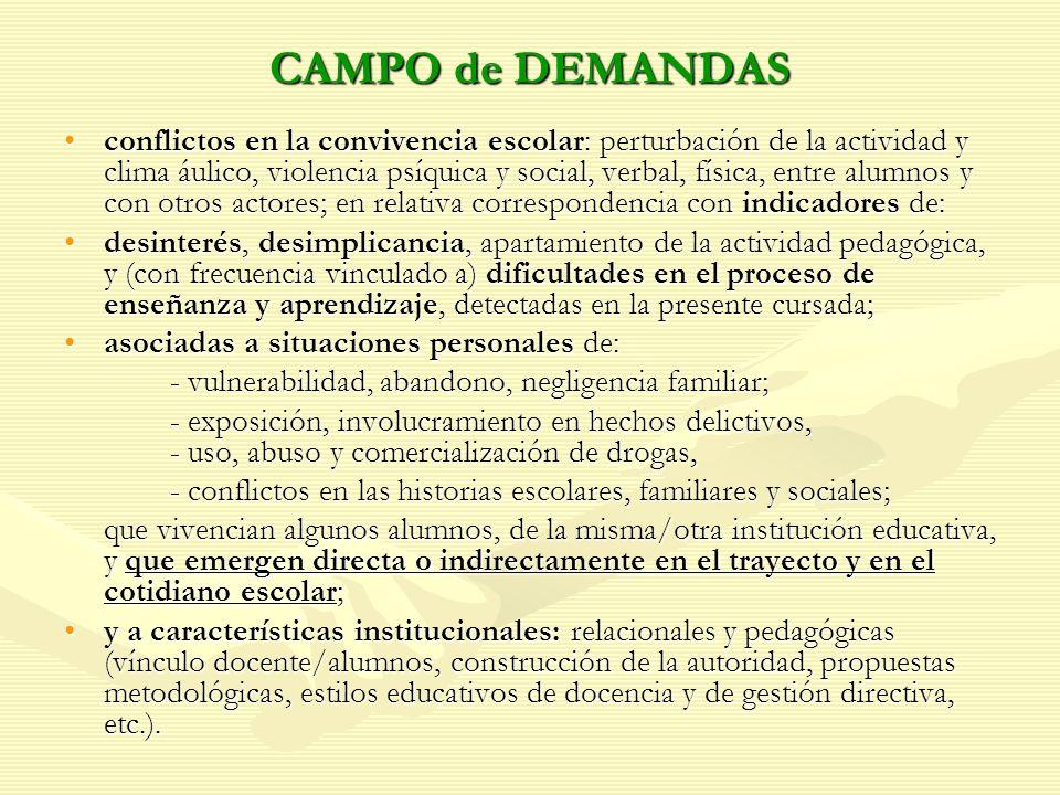 CAMPO de DEMANDAS conflictos en la convivencia escolar: perturbación de la actividad y clima áulico, violencia psíquica y social, verbal, física, entr