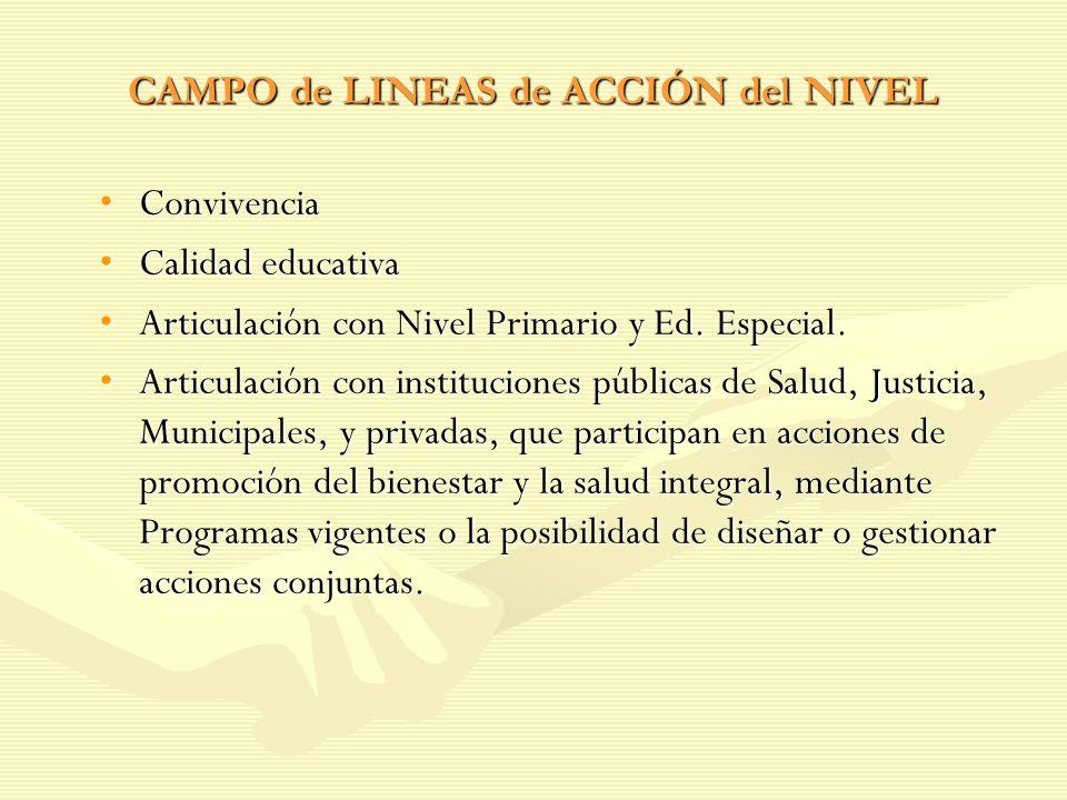 CAMPO de LINEAS de ACCIÓN del NIVEL ConvivenciaConvivencia Calidad educativaCalidad educativa Articulación con Nivel Primario y Ed. Especial.Articulac
