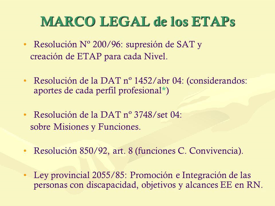 MARCO LEGAL de los ETAPs Resolución Nº 200/96: supresión de SAT y creación de ETAP para cada Nivel. Resolución de la DAT nº 1452/abr 04: (considerando