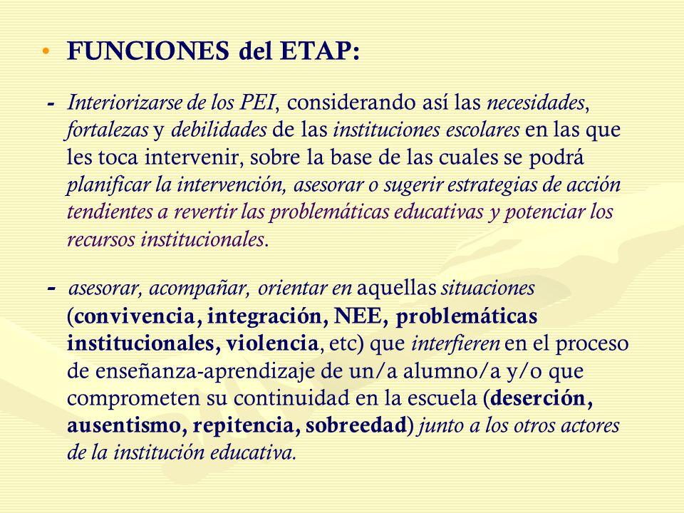 FUNCIONES del ETAP: - Interiorizarse de los PEI, considerando así las necesidades, fortalezas y debilidades de las instituciones escolares en las que