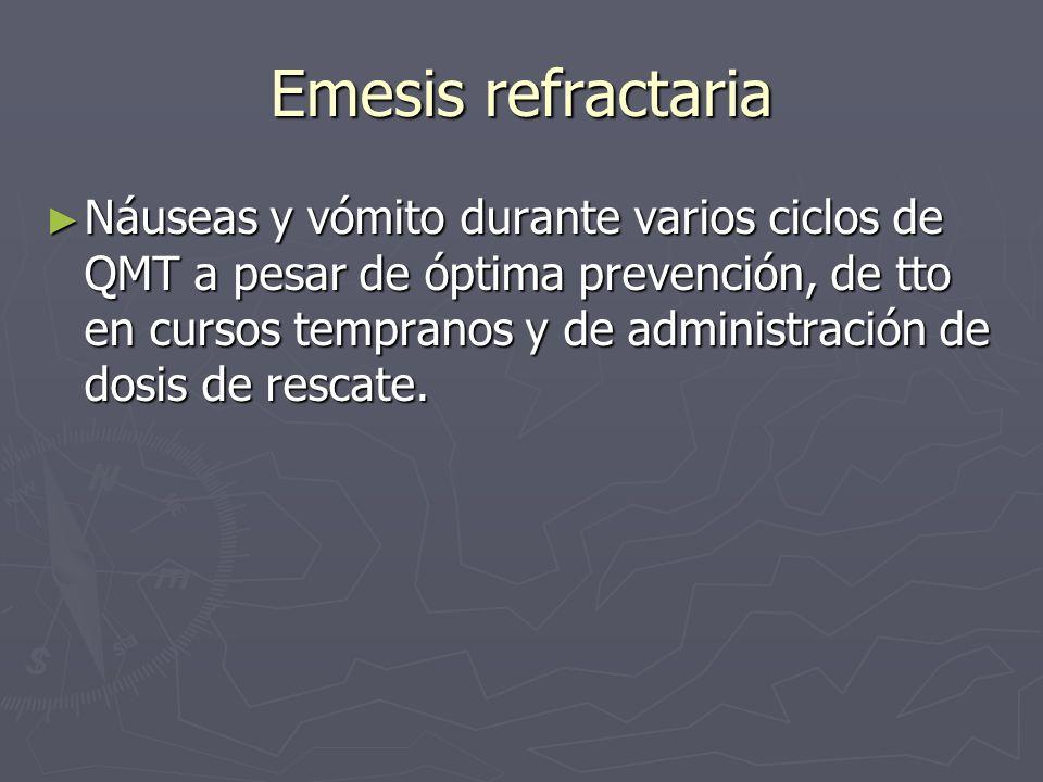 Emesis refractaria Náuseas y vómito durante varios ciclos de QMT a pesar de óptima prevención, de tto en cursos tempranos y de administración de dosis