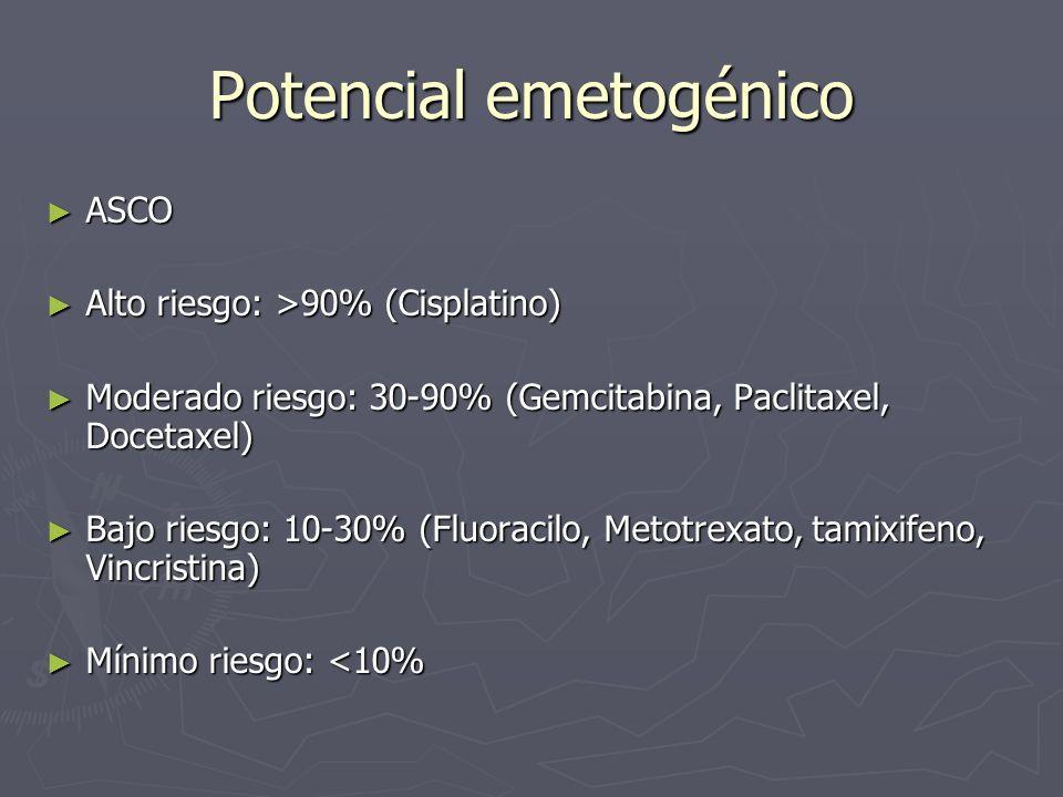 Potencial emetogénico ASCO ASCO Alto riesgo: >90% (Cisplatino) Alto riesgo: >90% (Cisplatino) Moderado riesgo: 30-90% (Gemcitabina, Paclitaxel, Doceta
