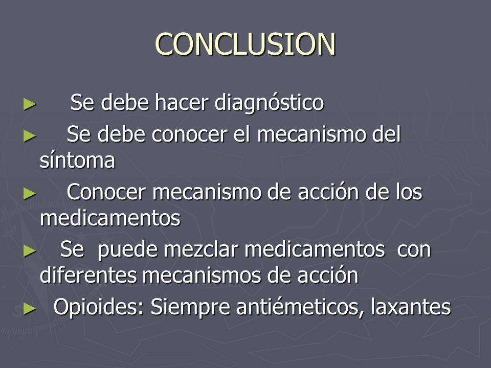 CONCLUSION Se debe hacer diagnóstico Se debe hacer diagnóstico Se debe conocer el mecanismo del síntoma Se debe conocer el mecanismo del síntoma Conoc