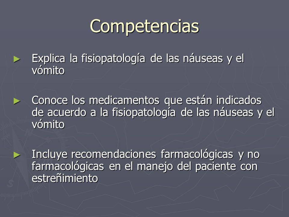 Competencias Explica la fisiopatología de las náuseas y el vómito Explica la fisiopatología de las náuseas y el vómito Conoce los medicamentos que est