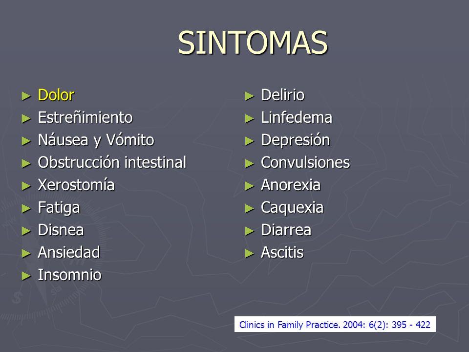 SINTOMAS SINTOMAS Dolor Dolor Estreñimiento Estreñimiento Náusea y Vómito Náusea y Vómito Obstrucción intestinal Obstrucción intestinal Xerostomía Xer