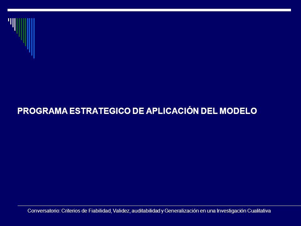 PROGRAMA ESTRATEGICO DE APLICACIÓN DEL MODELO Conversatorio: Criterios de Fiabilidad, Validez, auditabilidad y Generalización en una Investigación Cua