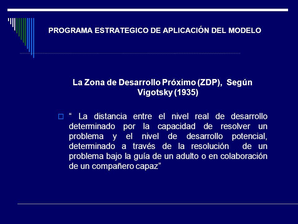 PROGRAMA ESTRATEGICO DE APLICACIÓN DEL MODELO La Zona de Desarrollo Próximo (ZDP), Según Vigotsky (1935) La distancia entre el nivel real de desarroll