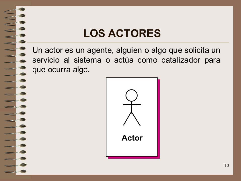 10 LOS ACTORES Un actor es un agente, alguien o algo que solicita un servicio al sistema o actúa como catalizador para que ocurra algo. Actor