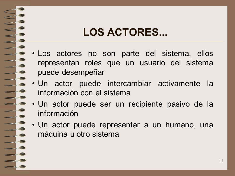 11 LOS ACTORES... Los actores no son parte del sistema, ellos representan roles que un usuario del sistema puede desempeñar Un actor puede intercambia