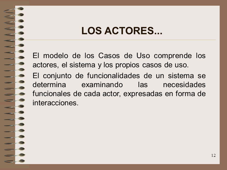 12 El modelo de los Casos de Uso comprende los actores, el sistema y los propios casos de uso. El conjunto de funcionalidades de un sistema se determi