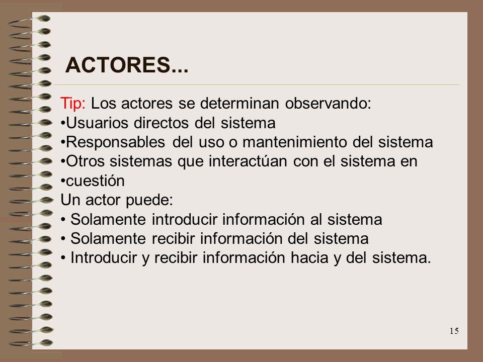 15 ACTORES... Tip: Los actores se determinan observando: Usuarios directos del sistema Responsables del uso o mantenimiento del sistema Otros sistemas