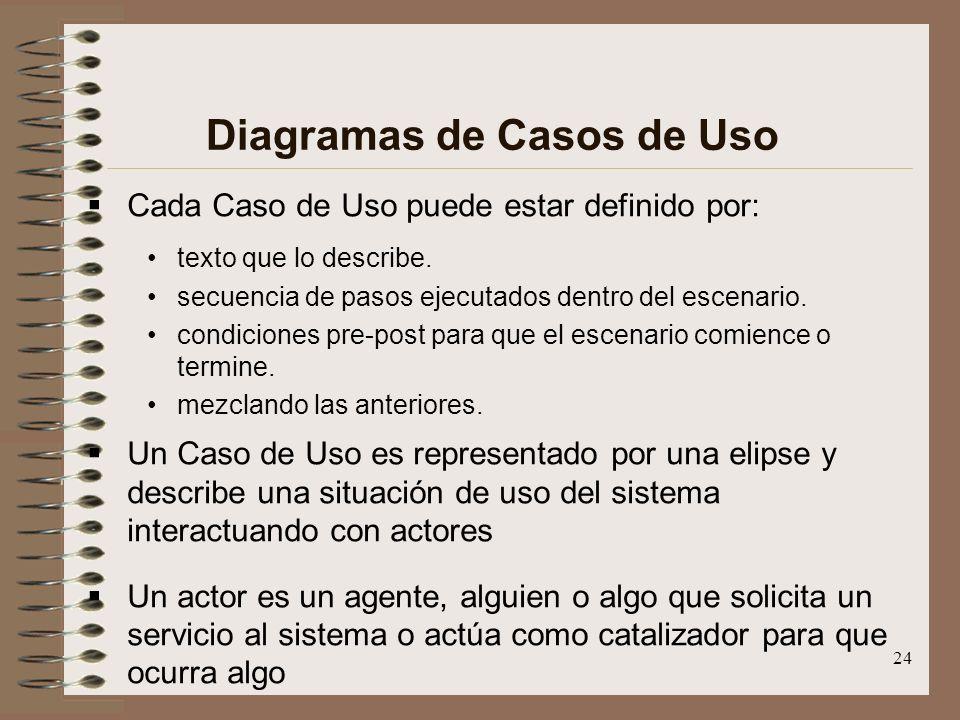 24 Diagramas de Casos de Uso Cada Caso de Uso puede estar definido por: texto que lo describe. secuencia de pasos ejecutados dentro del escenario. con