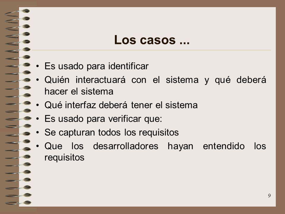 9 Los casos... Es usado para identificar Quién interactuará con el sistema y qué deberá hacer el sistema Qué interfaz deberá tener el sistema Es usado