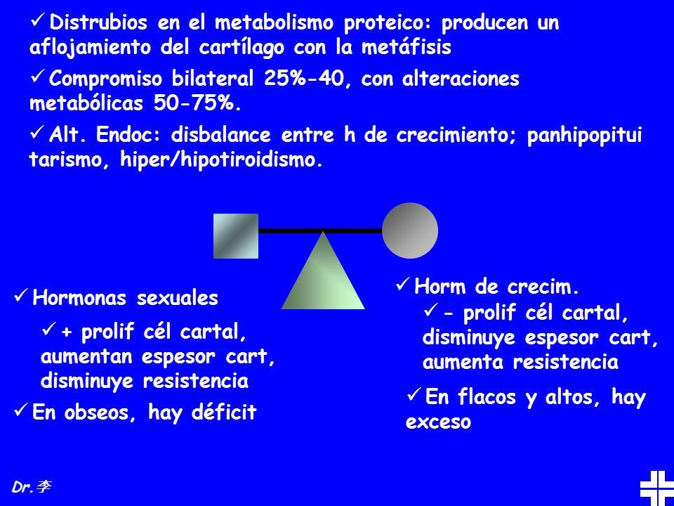 Alt. Endoc: disbalance entre h de crecimiento; panhipopitui tarismo, hiper/hipotiroidismo. Compromiso bilateral 25%-40, con alteraciones metabólicas 5