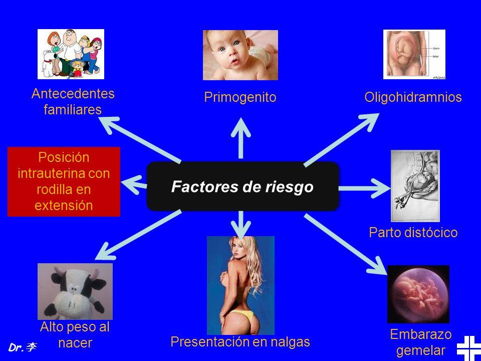 Factores de riesgo Antecedentes familiares OligohidramniosPrimogenito Embarazo gemelar Parto distócico Alto peso al nacer Posición intrauterina con ro
