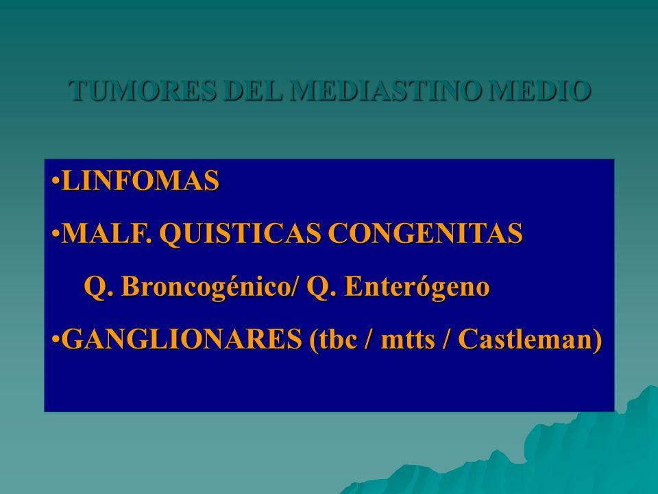 TUMORES DEL MEDIASTINO MEDIO LINFOMASLINFOMAS MALF. QUISTICAS CONGENITASMALF. QUISTICAS CONGENITAS Q. Broncogénico/ Q. Enterógeno GANGLIONARES (tbc /