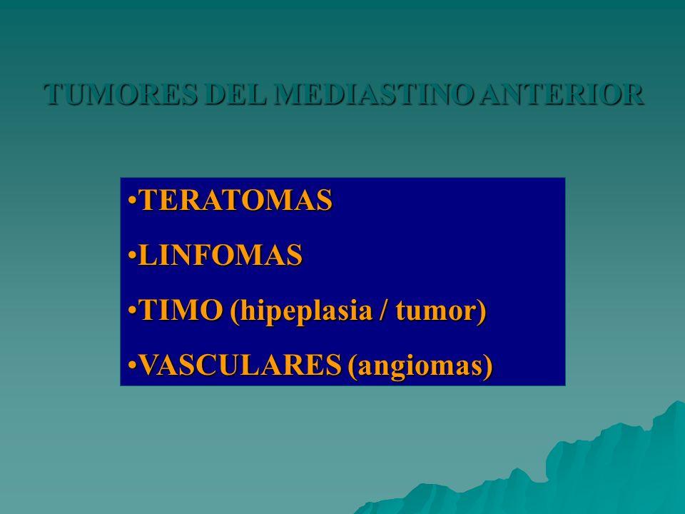 TUMORES DEL MEDIASTINO ANTERIOR TERATOMASTERATOMAS LINFOMASLINFOMAS TIMO (hipeplasia / tumor)TIMO (hipeplasia / tumor) VASCULARES (angiomas)VASCULARES