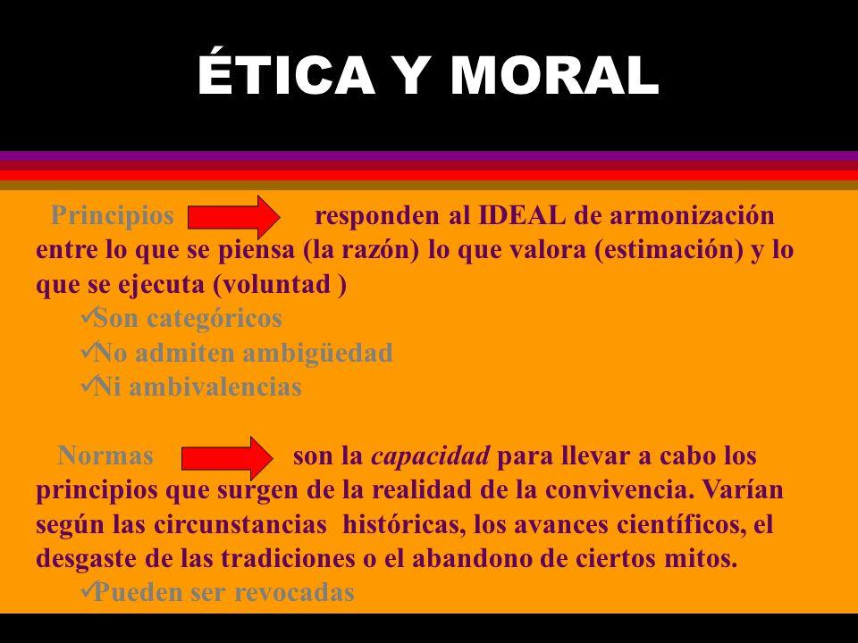 ÉTICA Y MORAL Principios responden al IDEAL de armonización entre lo que se piensa (la razón) lo que valora (estimación) y lo que se ejecuta (voluntad