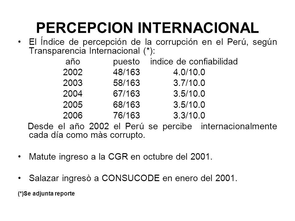 PERCEPCION INTERNACIONAL El Índice de percepción de la corrupción en el Perú, según Transparencia Internacional (*): año puesto indice de confiabilida