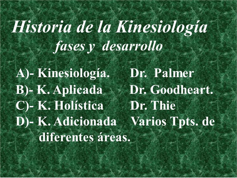 Historia de la Kinesiología fases y desarrollo A)- Kinesiología. Dr. Palmer B)- K. Aplicada Dr. Goodheart. C)- K. Holística Dr. Thie D)- K. Adicionada