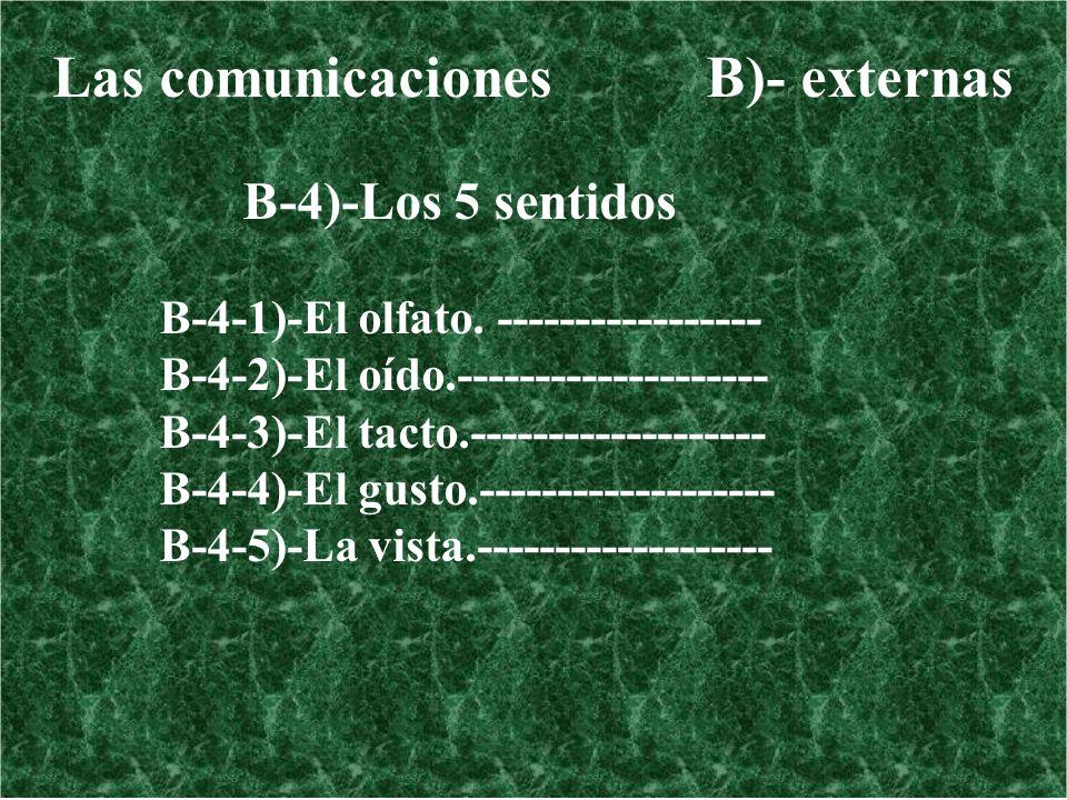 Las comunicaciones B)- externas B-4)-Los 5 sentidos B-4-1)-El olfato. ----------------- B-4-2)-El oído.-------------------- B-4-3)-El tacto.----------