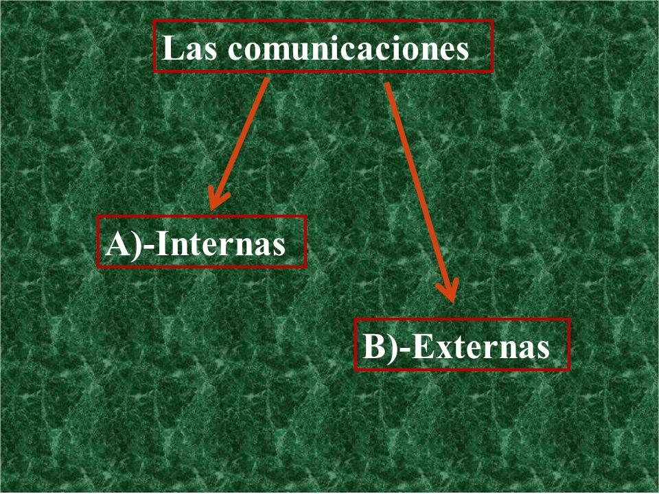 Las comunicaciones B)-Externas A)-Internas