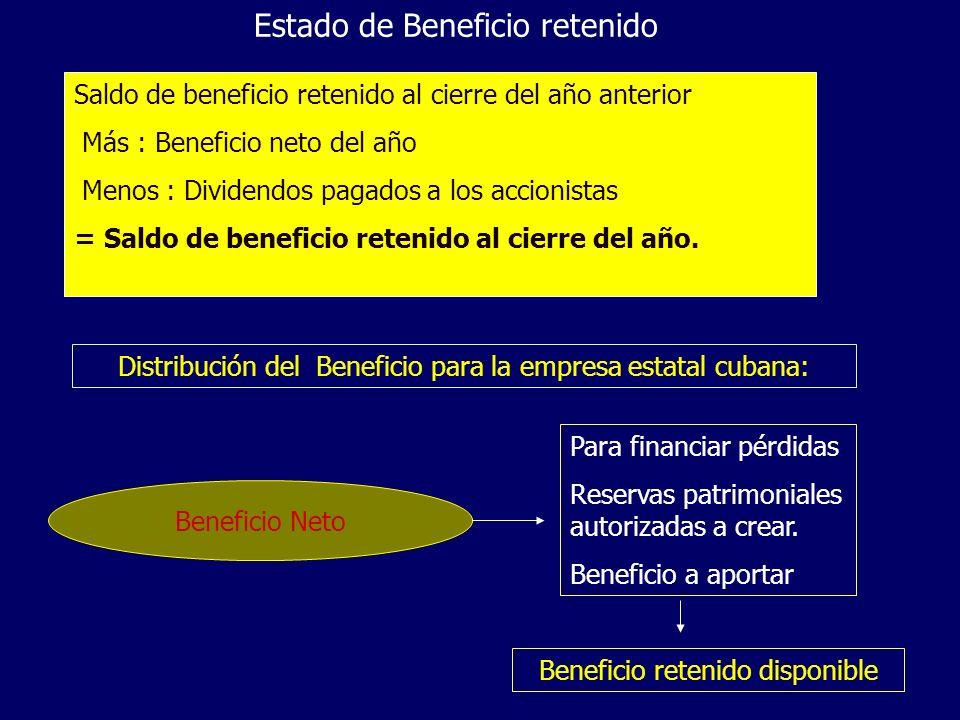Estado de Beneficio retenido Saldo de beneficio retenido al cierre del año anterior Más : Beneficio neto del año Menos : Dividendos pagados a los acci