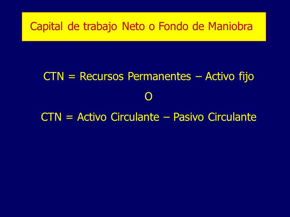 Capital de trabajo Neto o Fondo de Maniobra CTN = Recursos Permanentes – Activo fijo O CTN = Activo Circulante – Pasivo Circulante