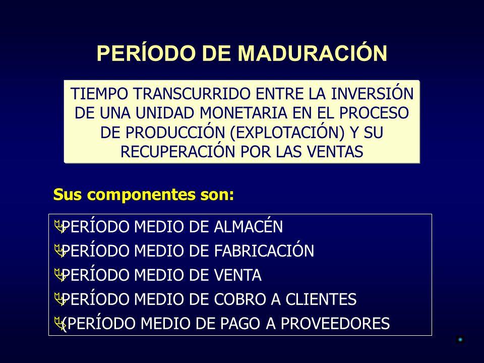 PERÍODO DE MADURACIÓN TIEMPO TRANSCURRIDO ENTRE LA INVERSIÓN DE UNA UNIDAD MONETARIA EN EL PROCESO DE PRODUCCIÓN (EXPLOTACIÓN) Y SU RECUPERACIÓN POR L