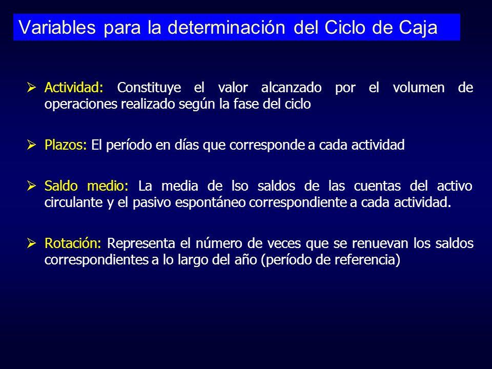 Variables para la determinación del Ciclo de Caja Actividad: Constituye el valor alcanzado por el volumen de operaciones realizado según la fase del c