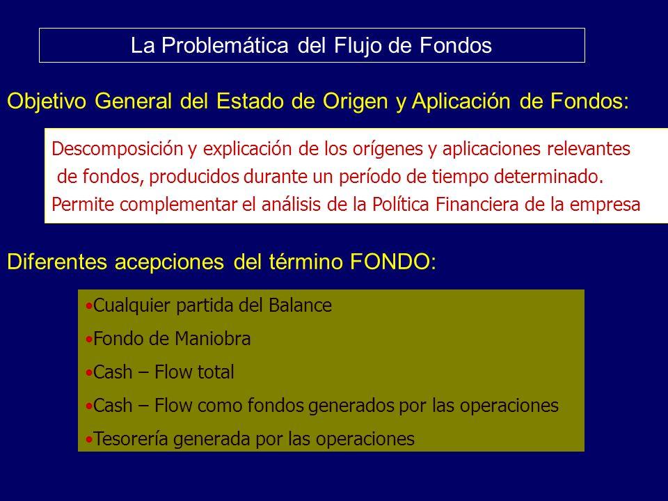 La Problemática del Flujo de Fondos Objetivo General del Estado de Origen y Aplicación de Fondos: Diferentes acepciones del término FONDO: Descomposic